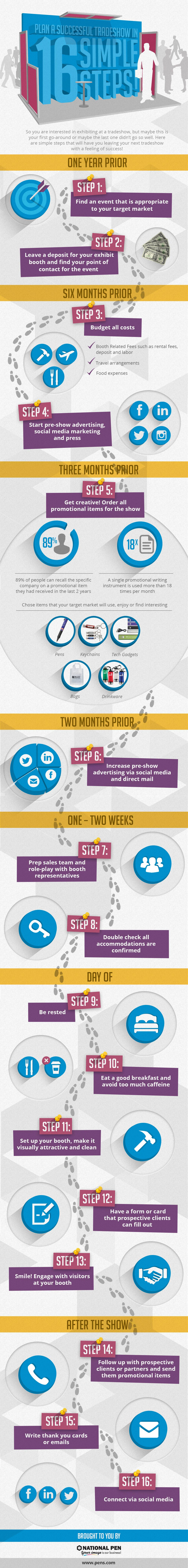 tradeshow success infographic