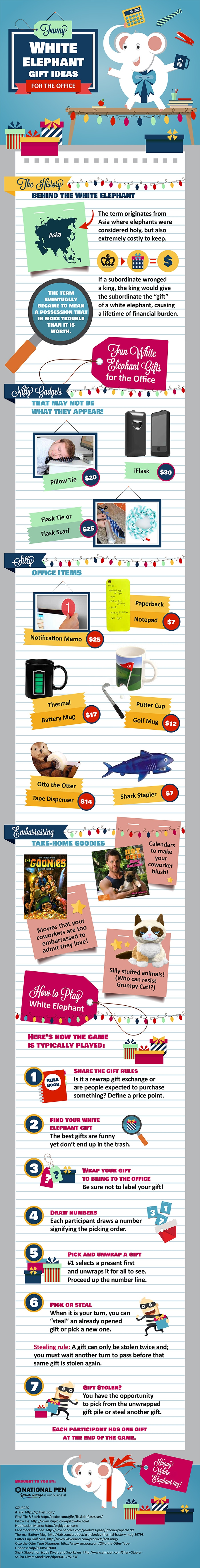 funny white elephant gifts infographic