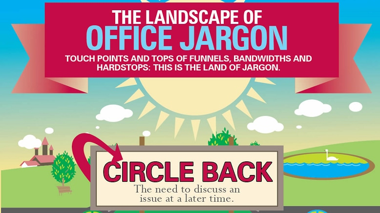 Office Jargon Infographic: Low-Hanging Fruit Meaning & More