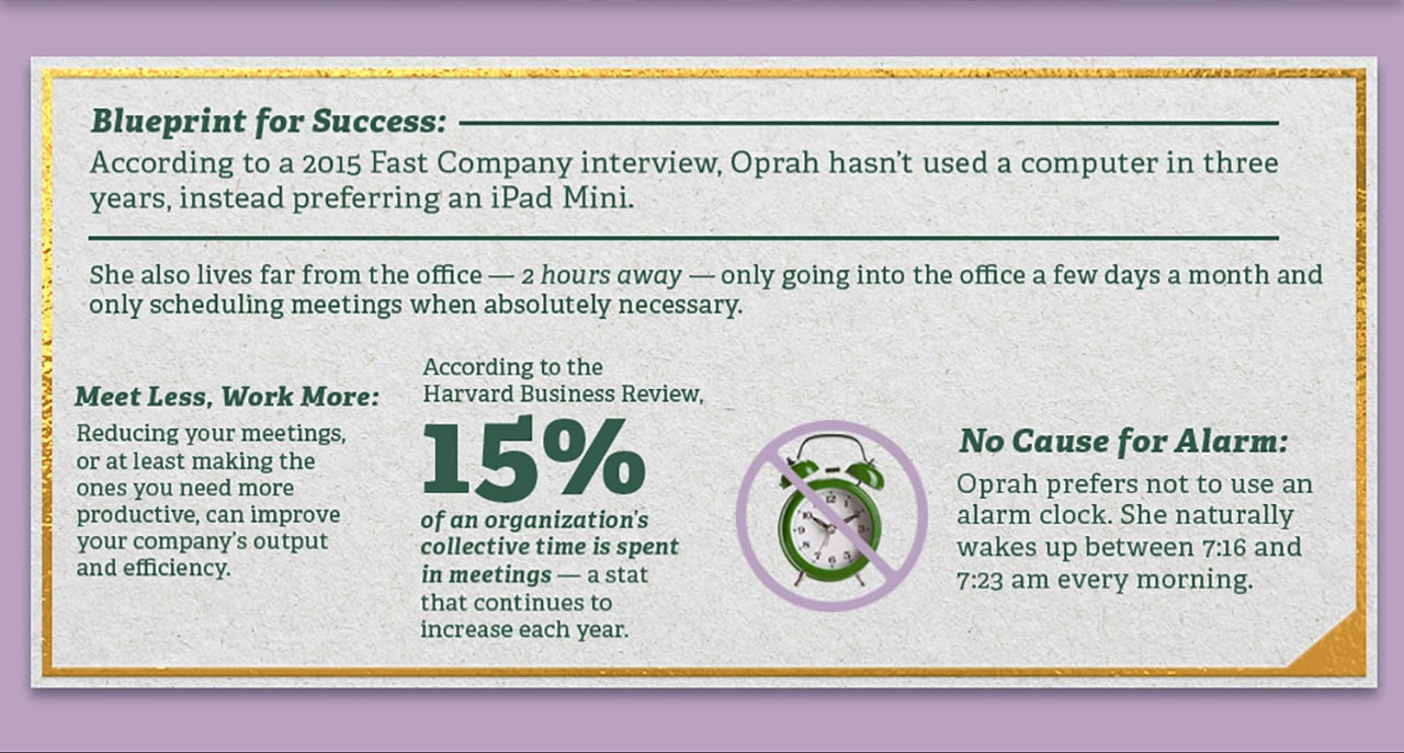 Oprah Winfrey's style is reducing meetings and working on an iPad Mini